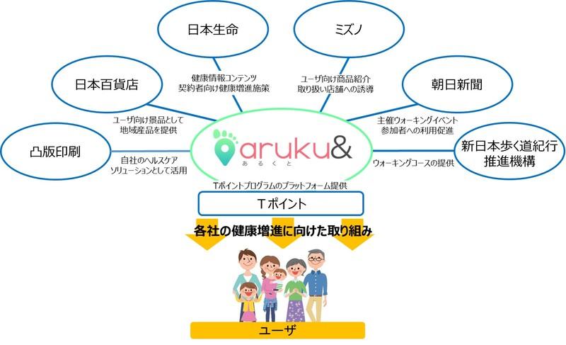 170426_aruku&_role.jpg